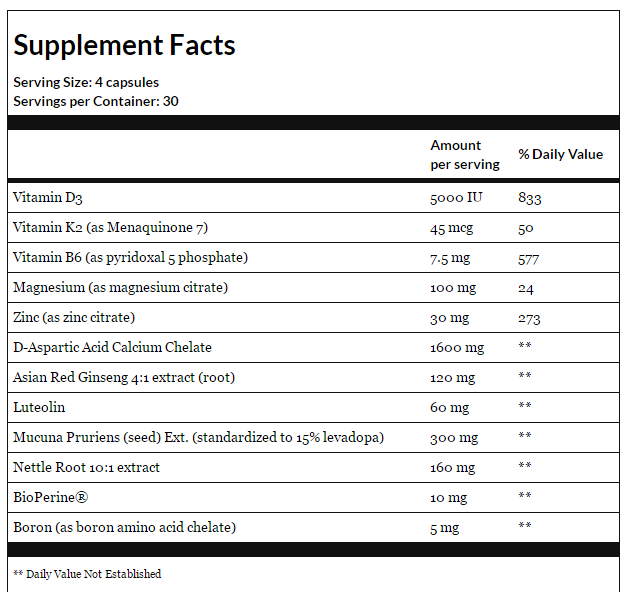 primemale supplement facts