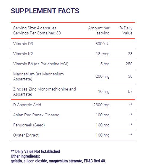 testofuel-review-ingredients
