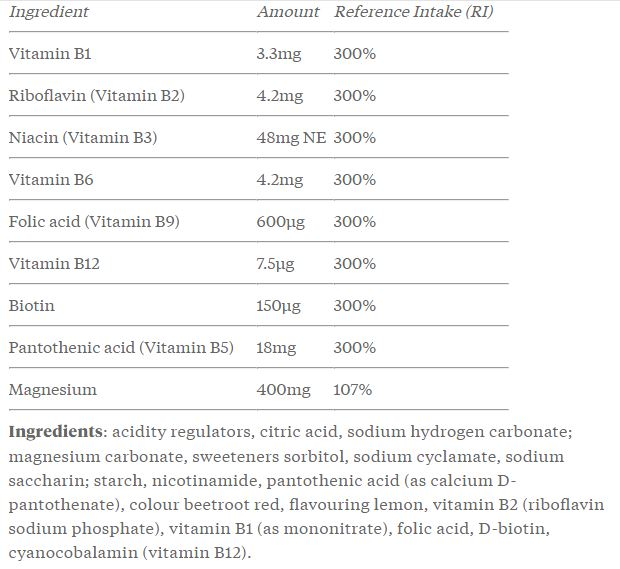 mens-health-lab-active-recovery-ingredients