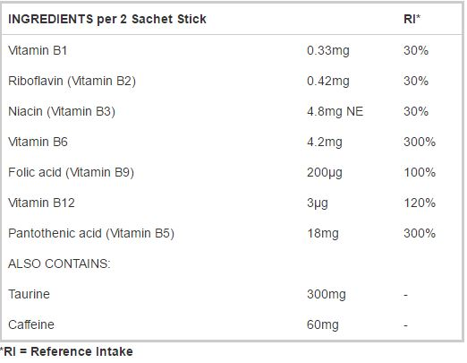 mens-health-lab-energy-release-ingredients