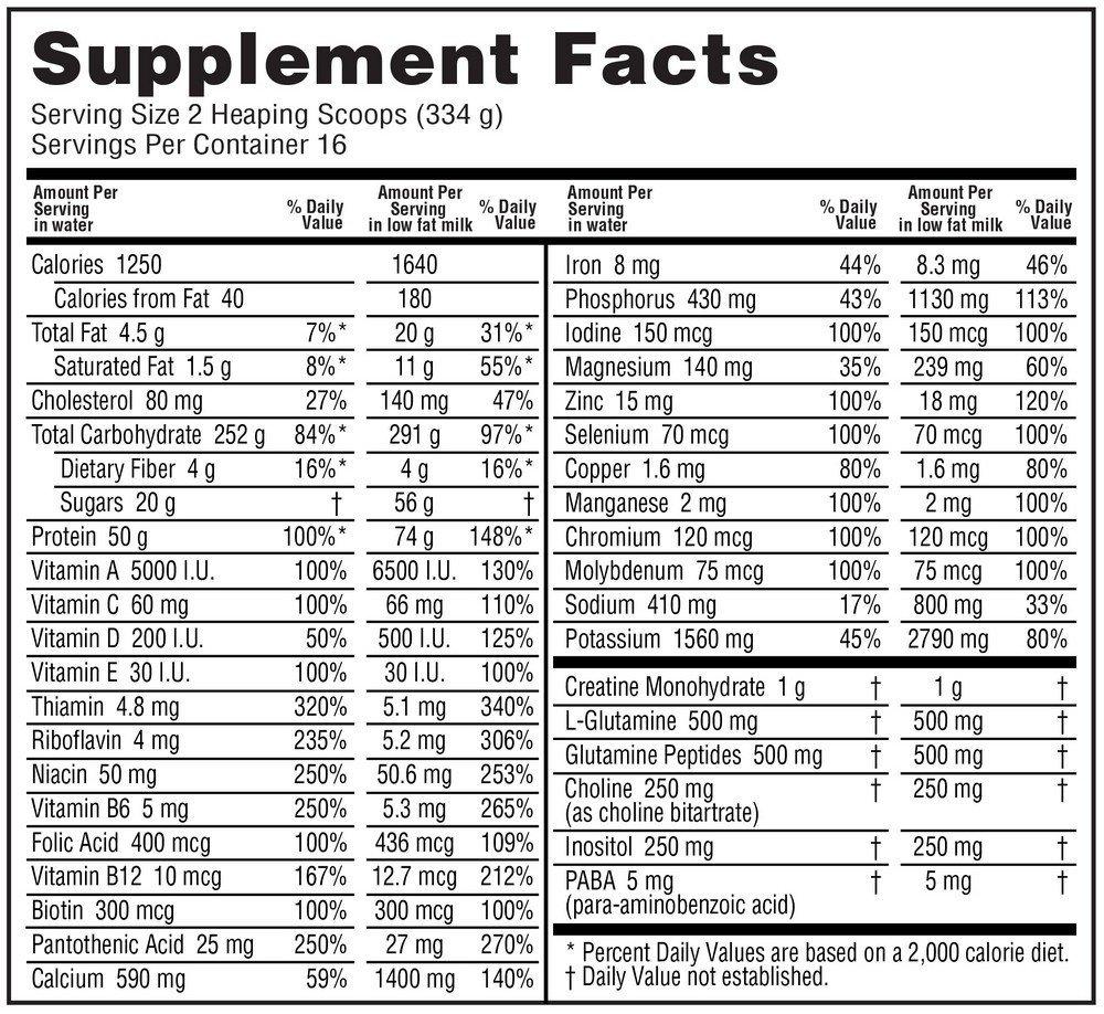 Serious mass nutrition info