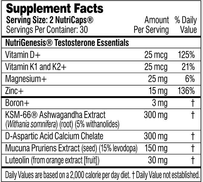 Supplement facts for Performance Lab SPORT T+