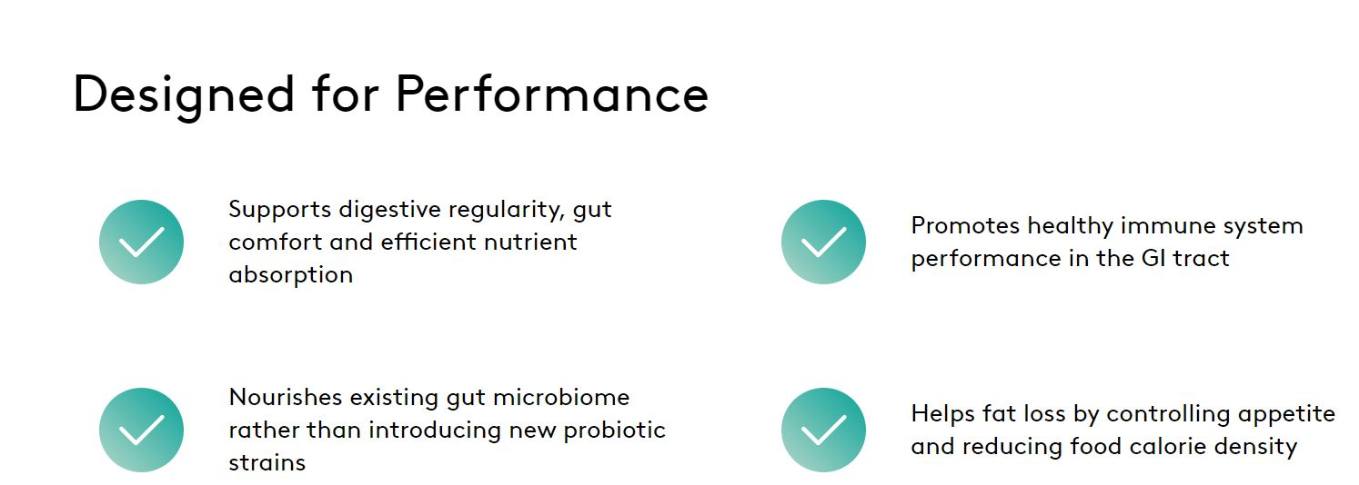 Graphic demonstrating that Performance Lab Prebiotic is designed for performance