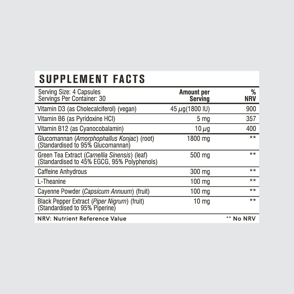 Ingredients in Instant Knockout Cut