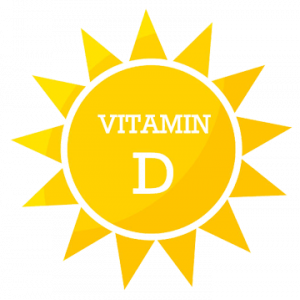 Low levels of Vitamin D have been linked to low testosterone