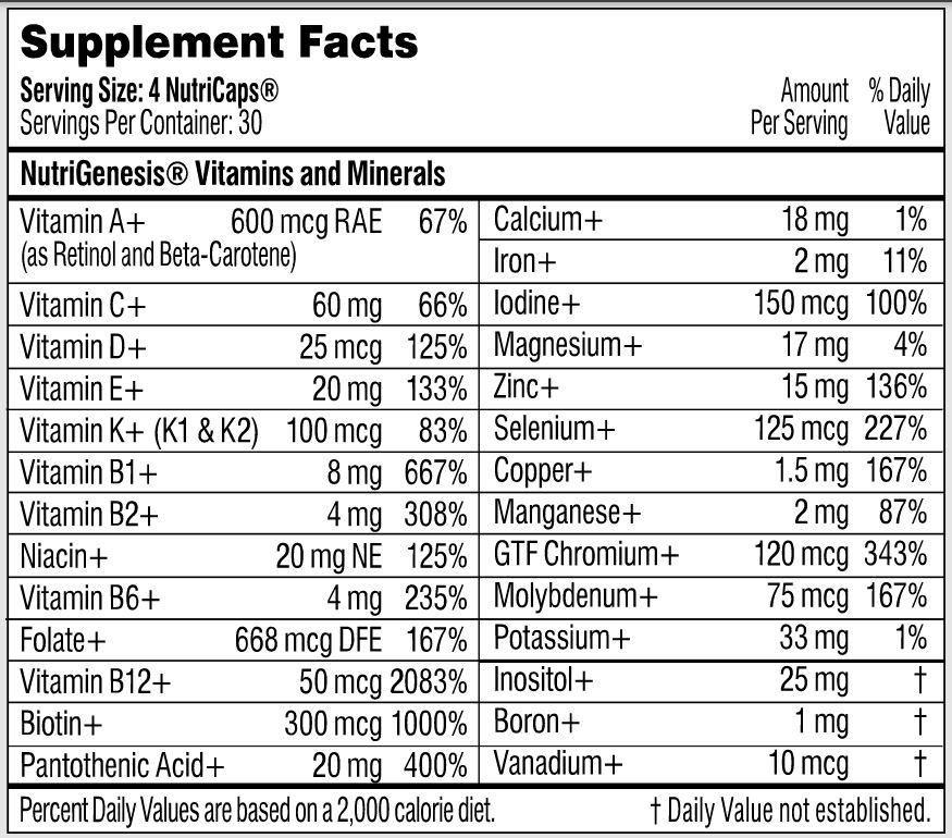 Ingredients for Performance Lab NutriGenesis Multi for Men