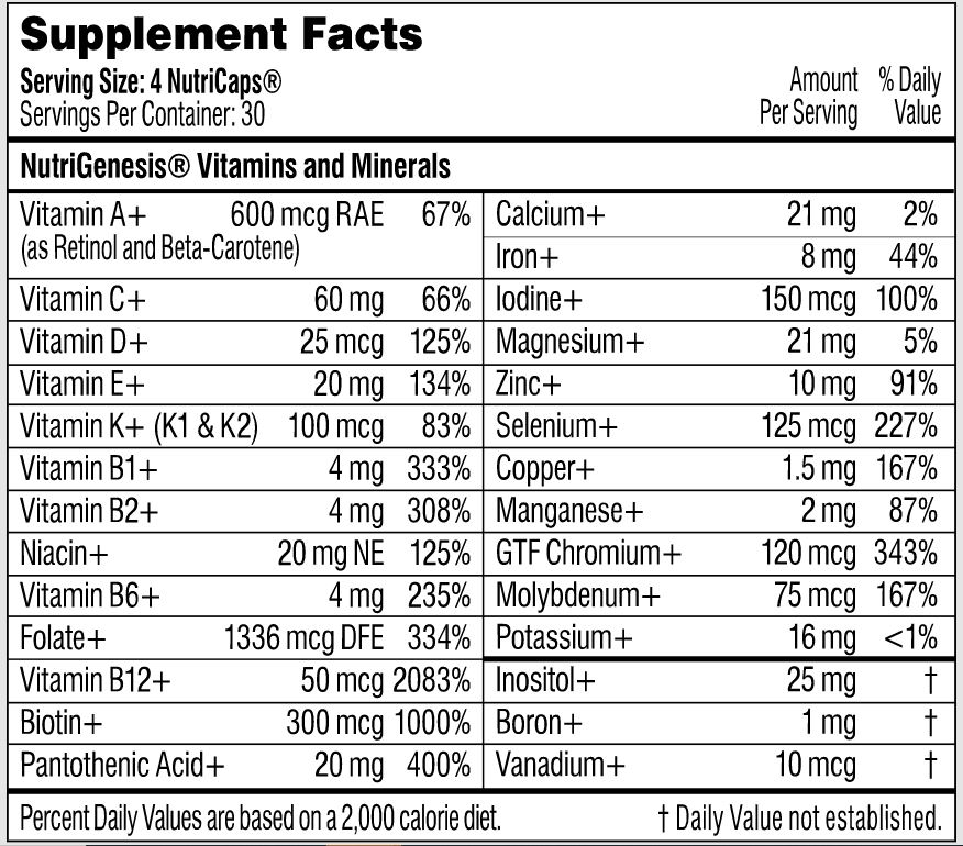 Ingredients for Performance Lab NutriGenesis Multi for Women