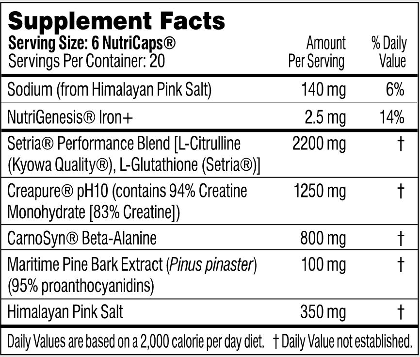 Supplement facts for Performance Lab SPORT Pre