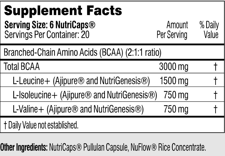 Supplement facts for vegan Performance Lab SPORT BCAA